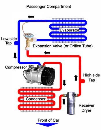 pinkalla auto solutions automotive  truck repair racine wisconsin  air